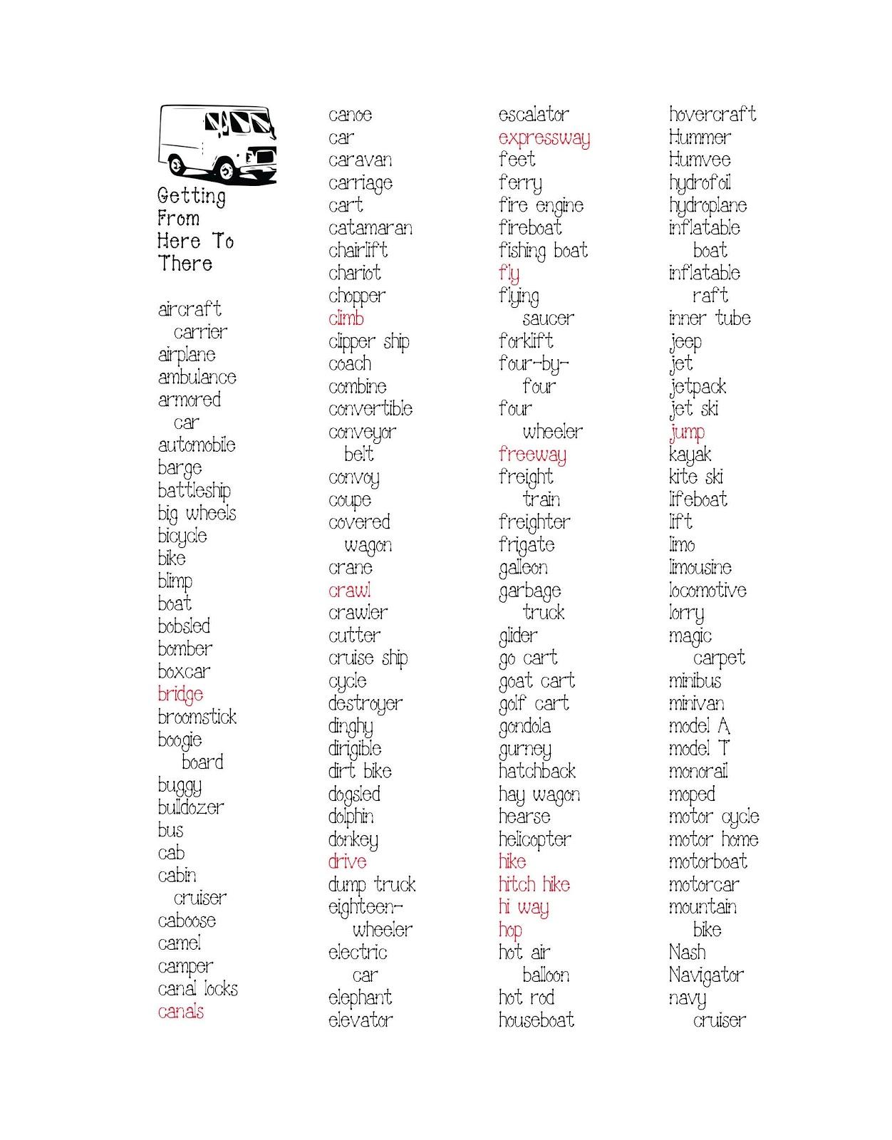 Alphabetical List Of 240 Modes of Transportation - Classroom