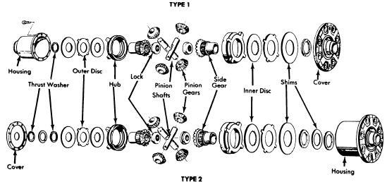 repair-manuals: BMW 1975-76 Drive Axles Split Housing