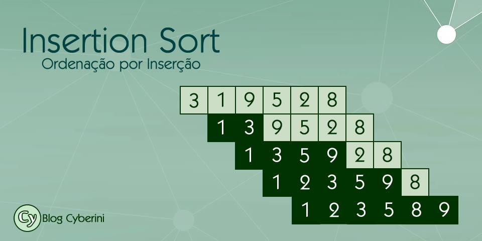 Algoritmo de ordenação por inserção Insertion Sort