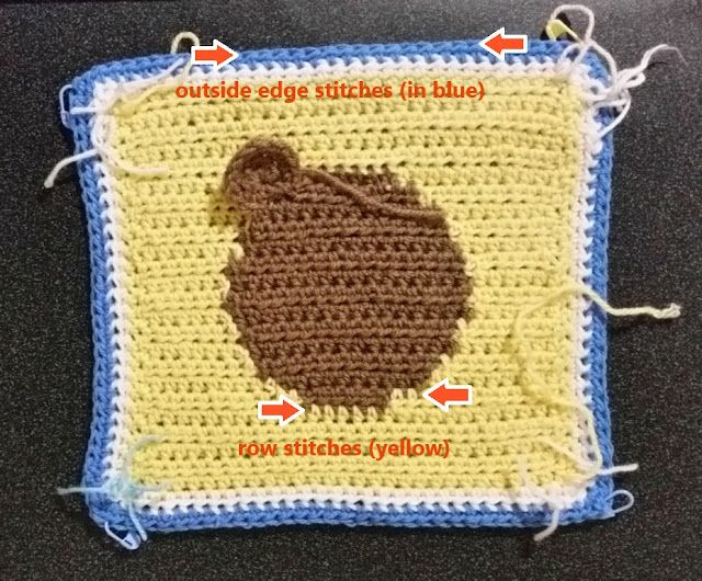 "A yellow square crocheted in rows with a white and blue border crocheted in two rounds. A tan intarsia circle is in the middle. One ear is stitched to what looks like the top-left of the circle. Across the top edge, the blue border is marked with two orange arrows and the label ""outside edge stitches in blue)"". The arrows are pointing to the tops of the blue stitches.  Below the tan circle is a label which reads ""row stitches (yellow)"" and two arrows which are pointing to yellow stitches worked in a row into tan ones."