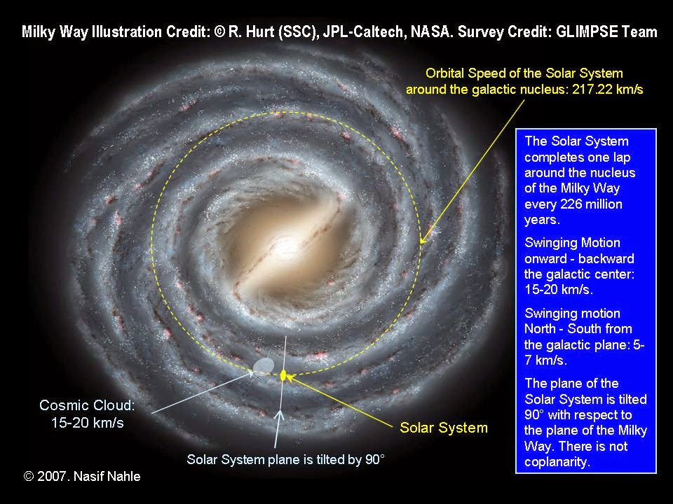 sketch of major components with milky way galaxy - photo #36