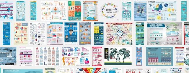 (Culture) On peut regarder des infographies