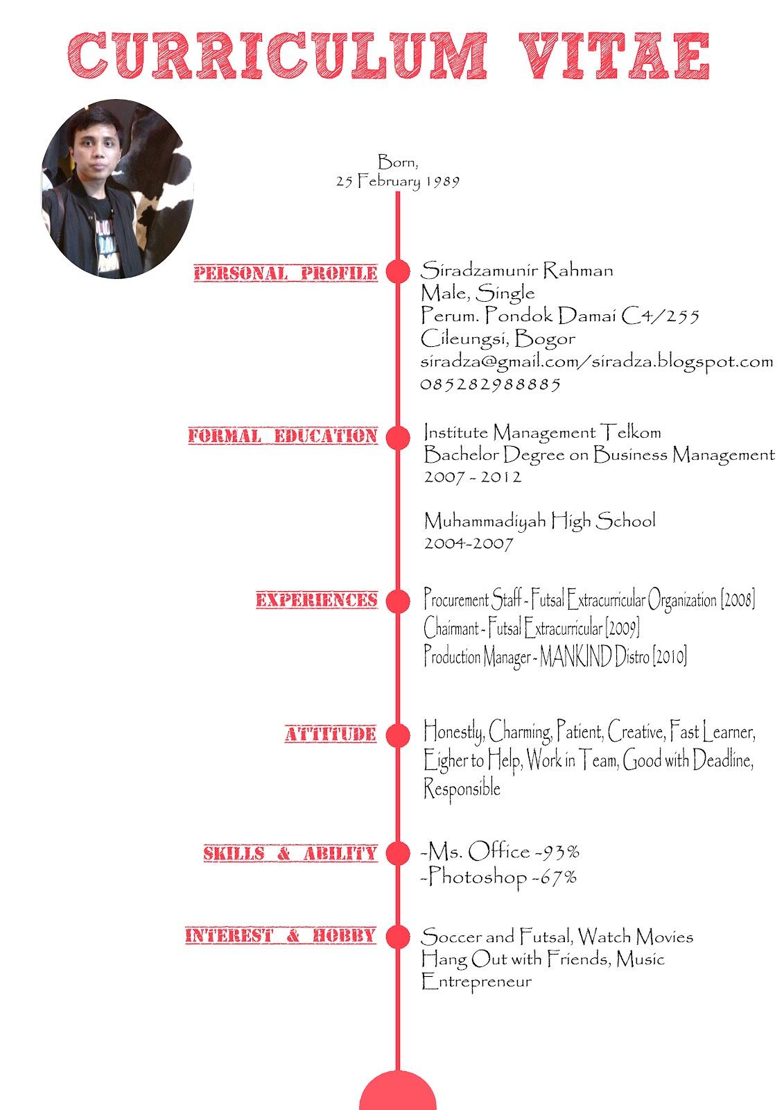 Kumpulan Contoh Curriculum Vitae Cv Surat Riwayat Hidup Lamaran