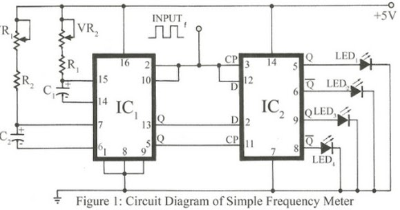 simple circuit schematic frequency meter