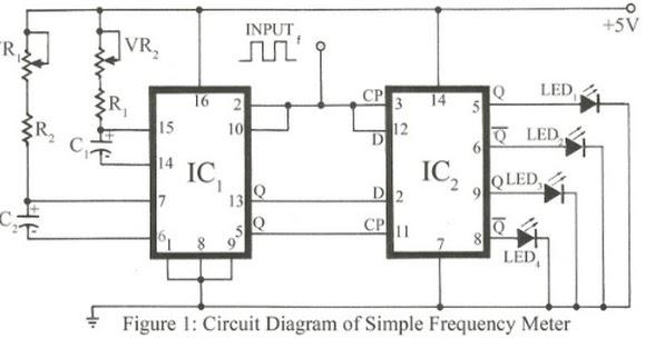 Simple Circuit Schematic Frequency Meter ~ ELTRONICSCHOOL