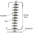 String Efficiency of Suspension Insulators & Methods of Improving Voltage Distribution