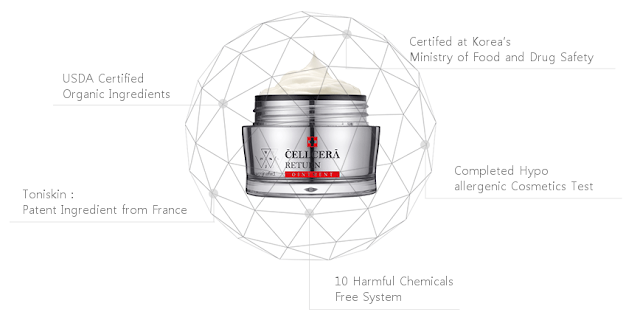 짱이뻐! - Korean Cosmetic - Wonjin CELLCERA Return Cream