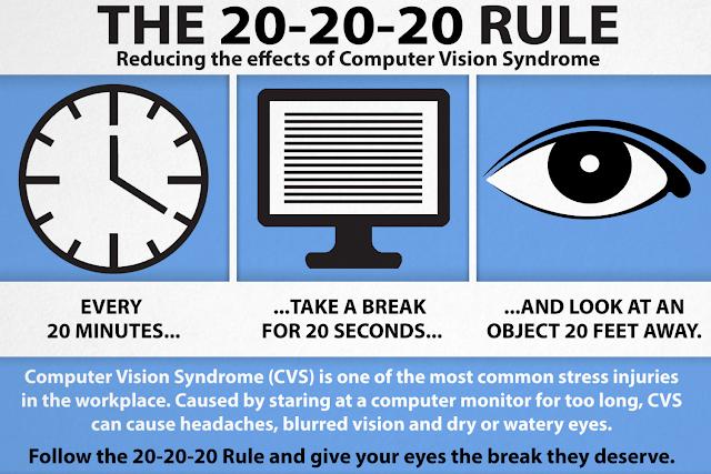 20-20-20 rule for dry eye