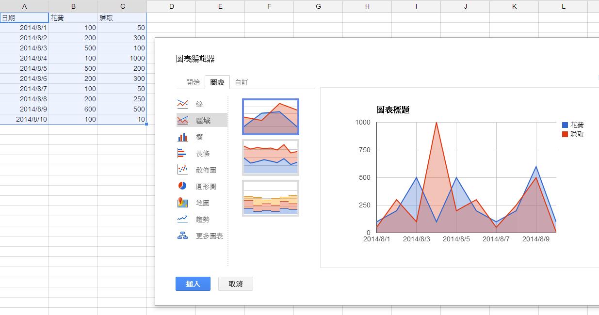 不輸 Excel! 用 Google 試算表製作圖表一次上手教學