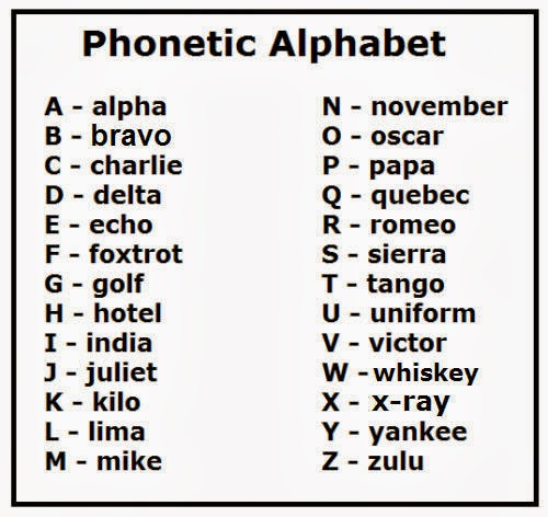 Terrible image pertaining to military alphabet printable