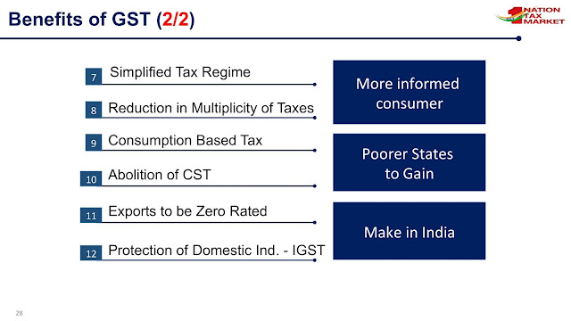 benefits of gst_simplified tax regime_exports to be zero rated_reduction in multiplicity of taxes