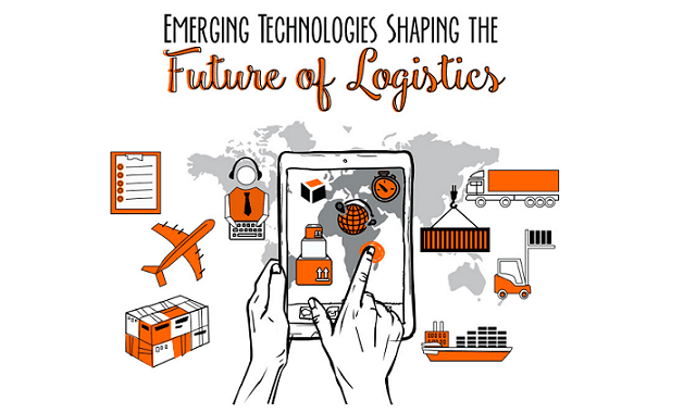 Emerging Technologies Shaping the Future of Logistics