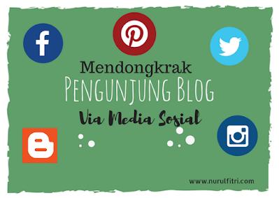 Cara Mendongkrak Pengunjung Blog