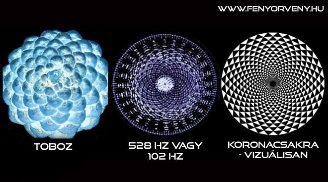 Toboz-528Hz-Koronacsakra kapcsolat