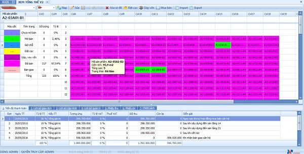 Giao diện phần mềm Landsoft dành cho Công ty cổ phần HBI