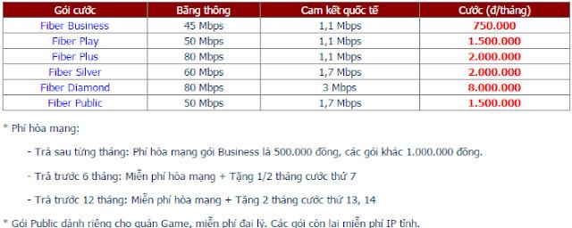 Lắp Mạng Internet FPT Phường Hồng Hà 3