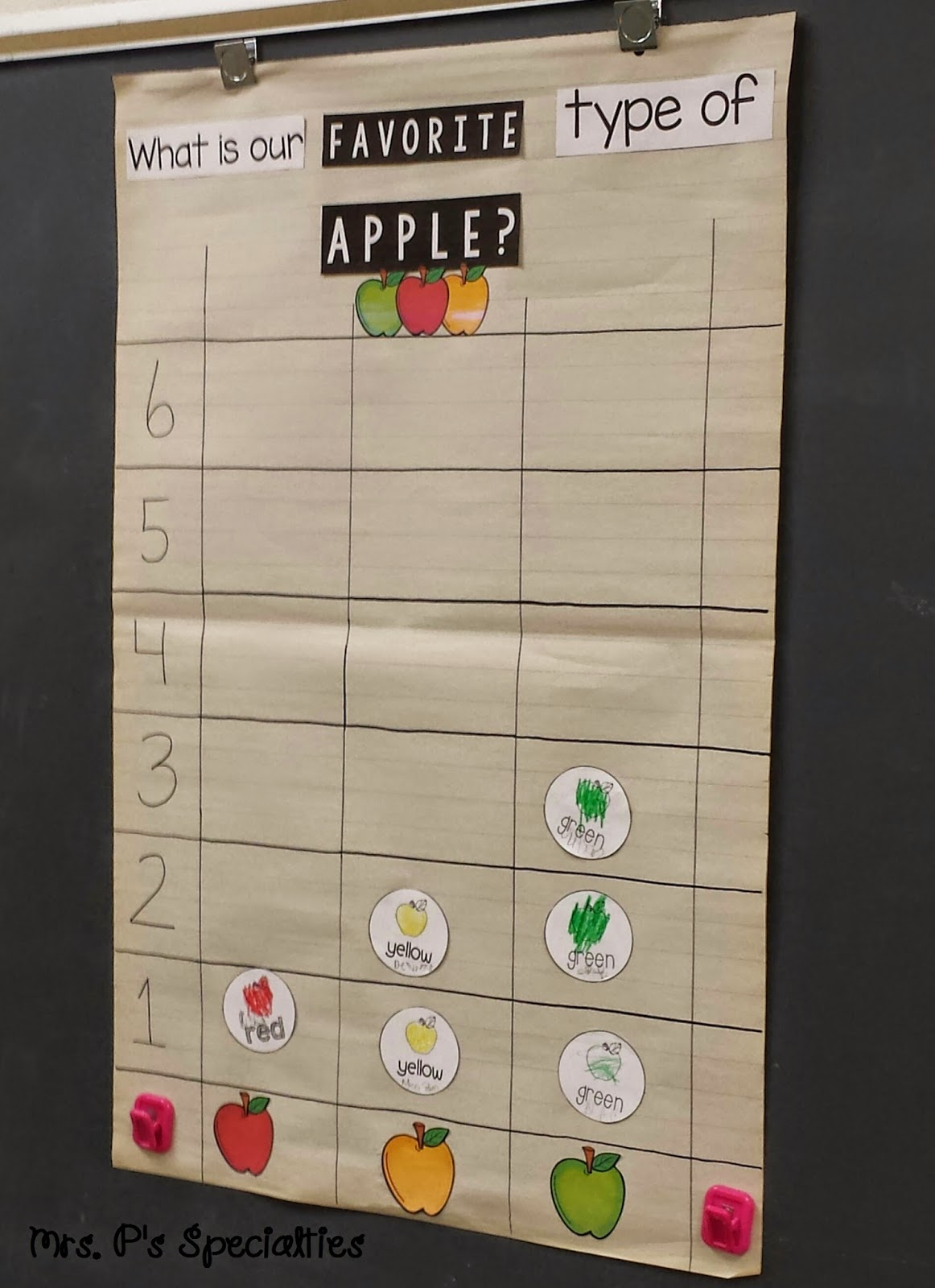 photo of graph class made about their favorite type of apple