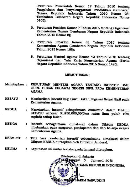 Keputusan Menteri Agama insentif guru honor