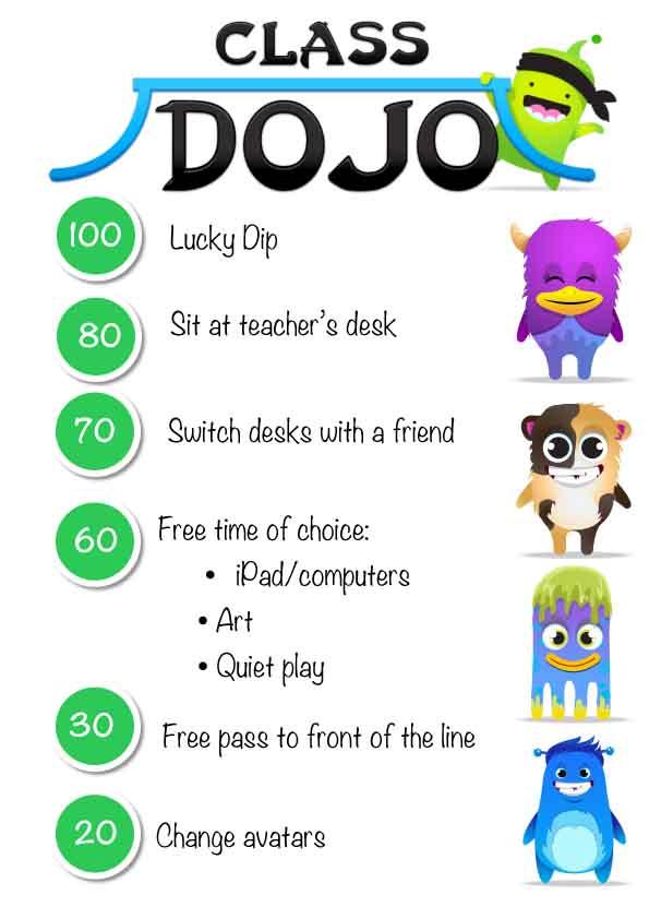 Bp Rewards Card >> Mrs Possum's Classroom: Class Dojo