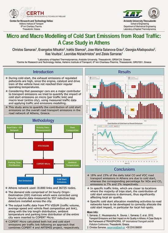 Micro And Macro Modelling Of Cold Start Emissions From Road Traffic