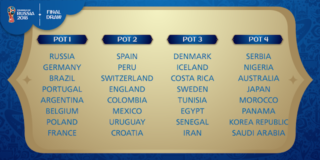 World Cup draw 2018: What date is it, what time does it start and who could Egypt get?