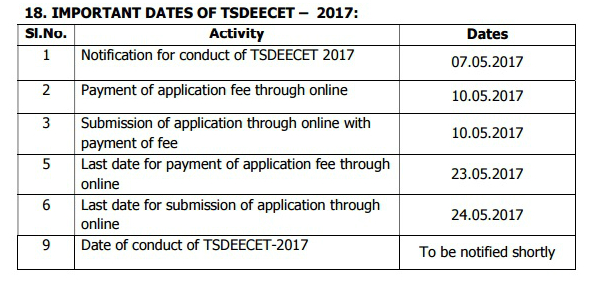 TS DEECET Hall Tickets 2017 and TS DIET CET 2017 Admit Cards