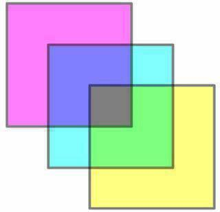 How many Squares are there in this Figure?