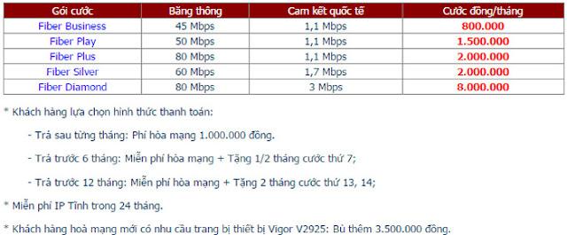 Lắp Mạng Internet Phường An Phú Đông 3