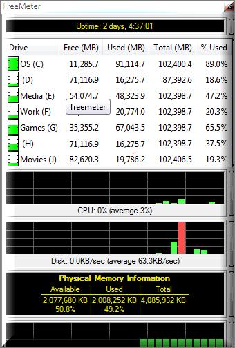 برنامج Freemeter