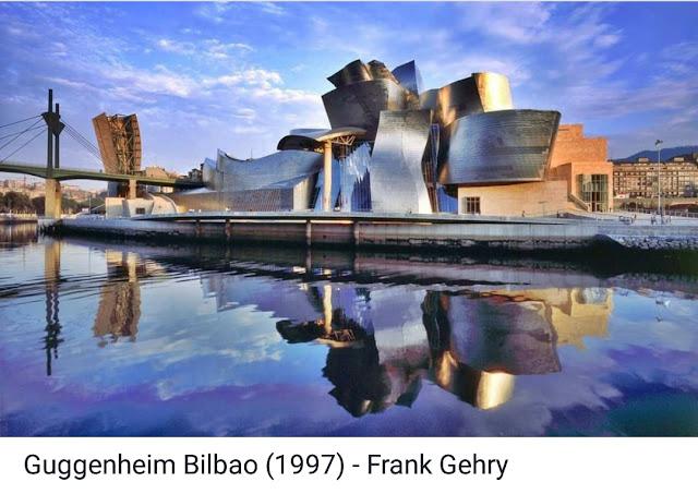 Bảo tàng guggenheim ở Bilbao