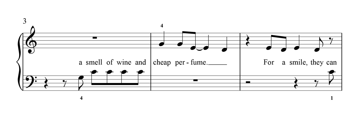 5-Finger Piano Sheet Music Notation Sample