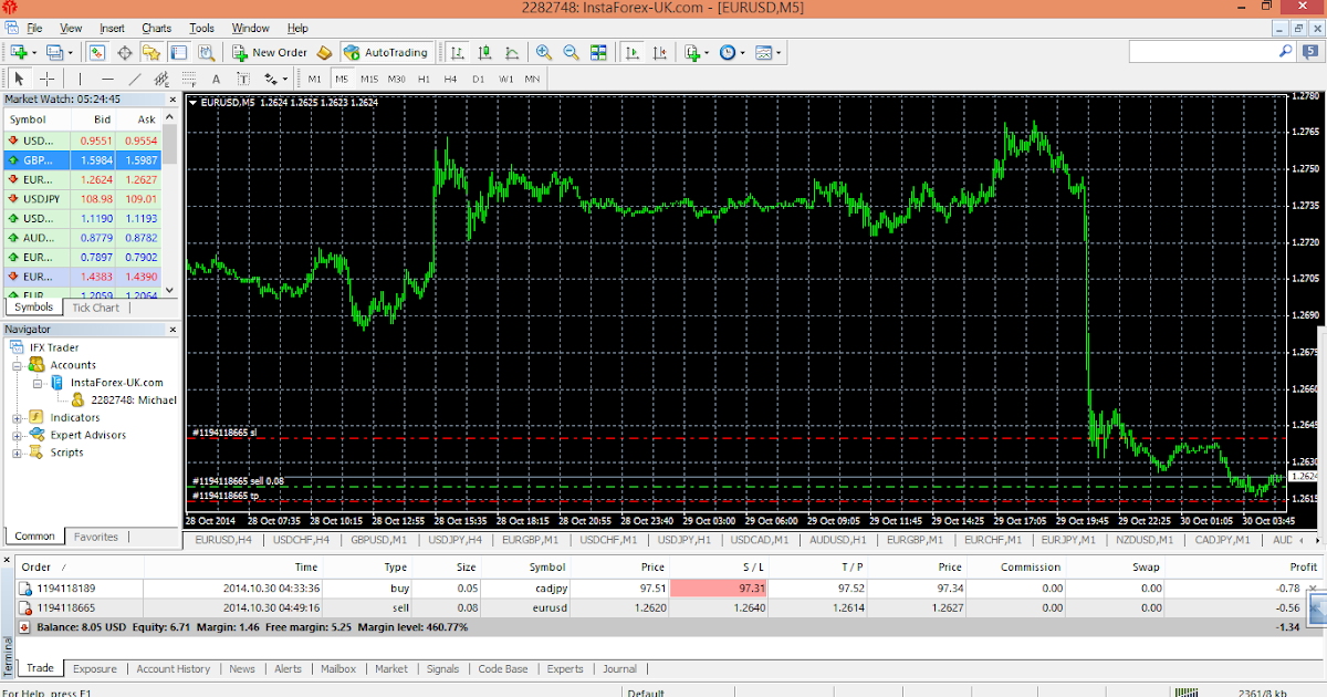 Ms excel forex