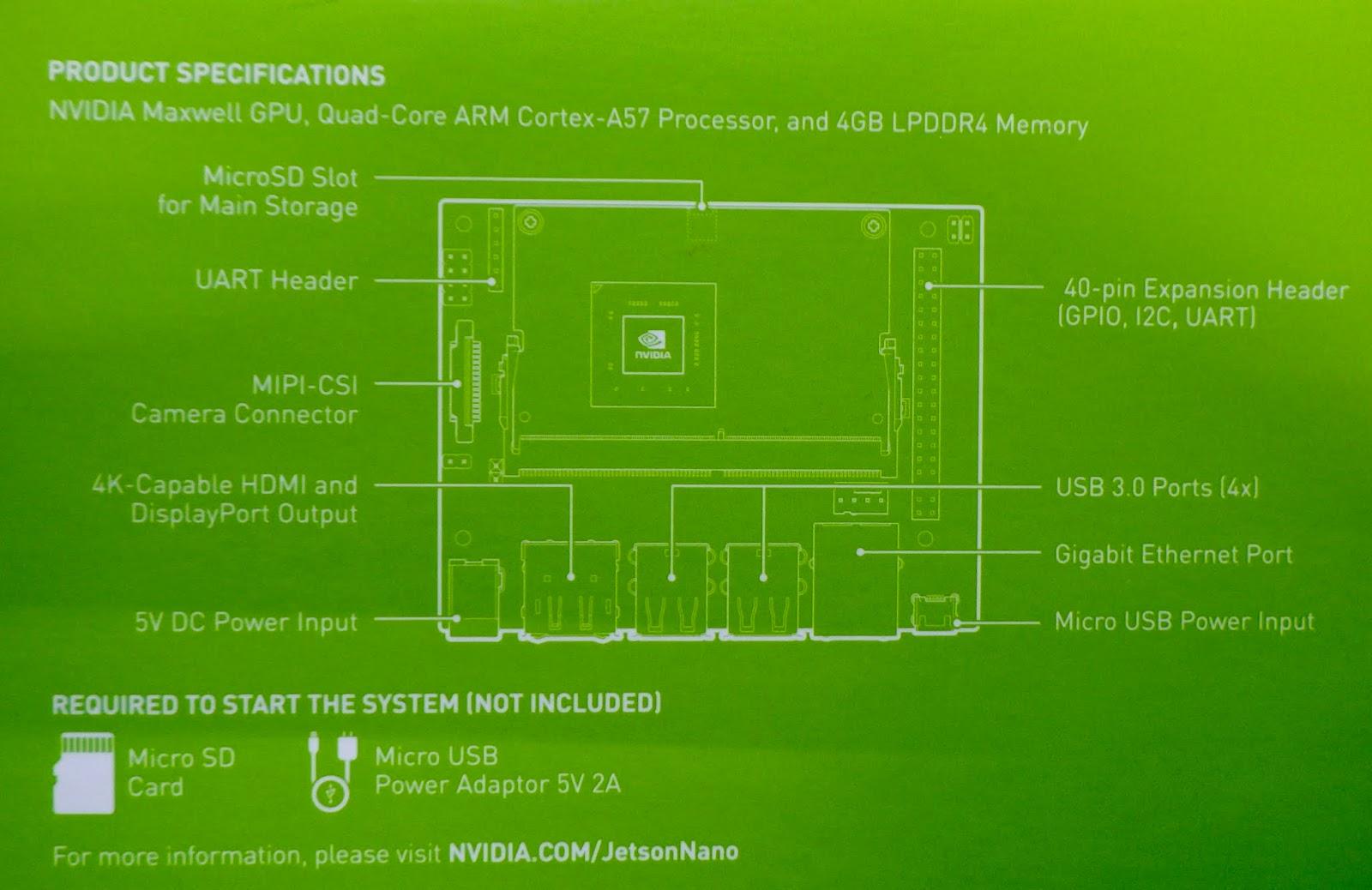 Syonyk's Project Blog: Benchmarking the Brand New nVidia Jetson Nano