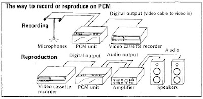 pcm adapter