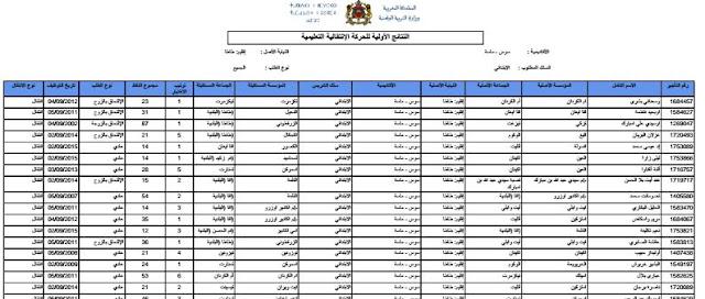 نتائج الحركة الانتقالية المحلية لمديرية طاطا 2017