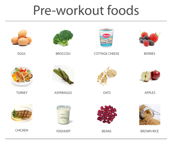 Best Pre Workout Foods List