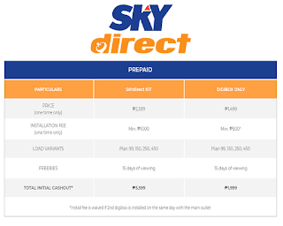 Sky Direct Installation Fee, Price, Initial Cash Out and Freebies