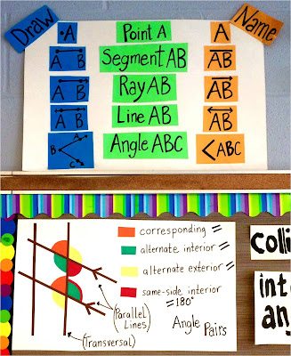 Geometry word wall with transversal