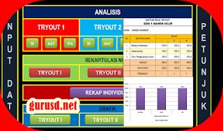 Aplikasi Analisis Try Out Ujian Sekolah SD/MI Berbasis Excel