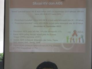 Beberapa fakta tentang HIV & AIDS