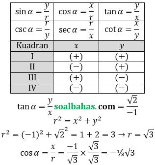 kumpulan jawaban un matematika 2018