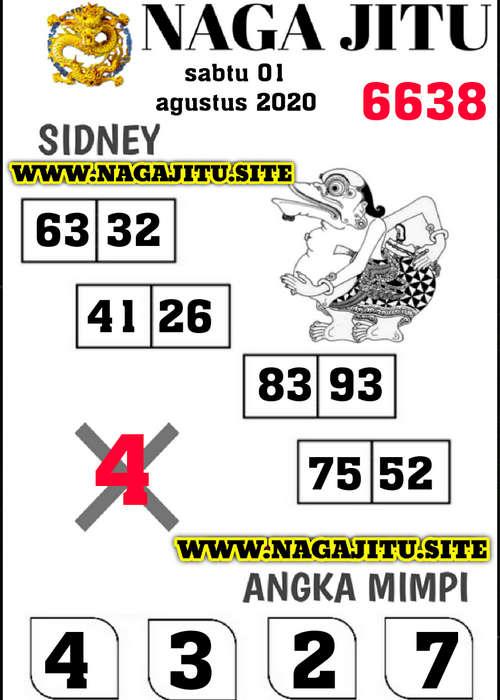 Kode syair Sydney Sabtu 1 Agustus 2020 211