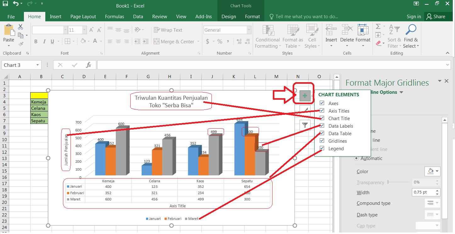 Cara Dan Trik Membuat Grafik Di Ms Excel Lengkap Dengan Modifikasinya
