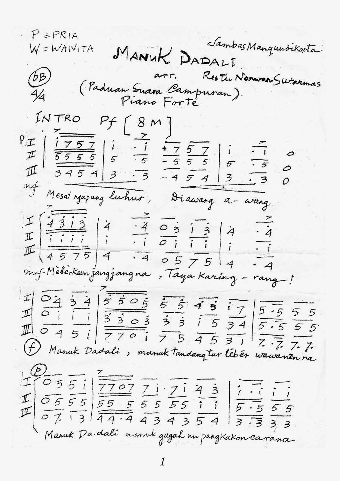 Not Pianika Manuk Dadali : pianika, manuk, dadali, Archives, Diyefira0f