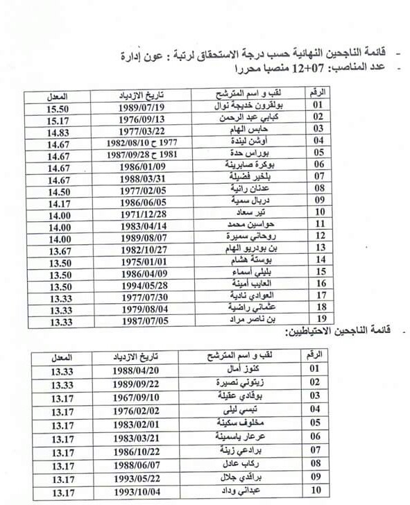 نتائج مسابقة عون ادارة 2018 مديرية التربية لولاية ام البواقي