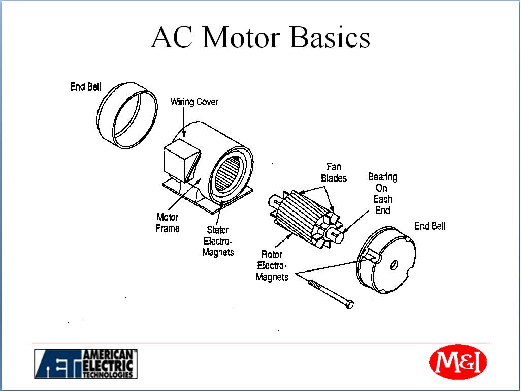 AC MOTOR BASICS (Training) ~ Oil-Rig Documents