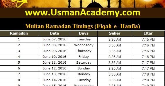 Multan Ramadan Timings 2020 Calendar Multan Ramazan Sehar