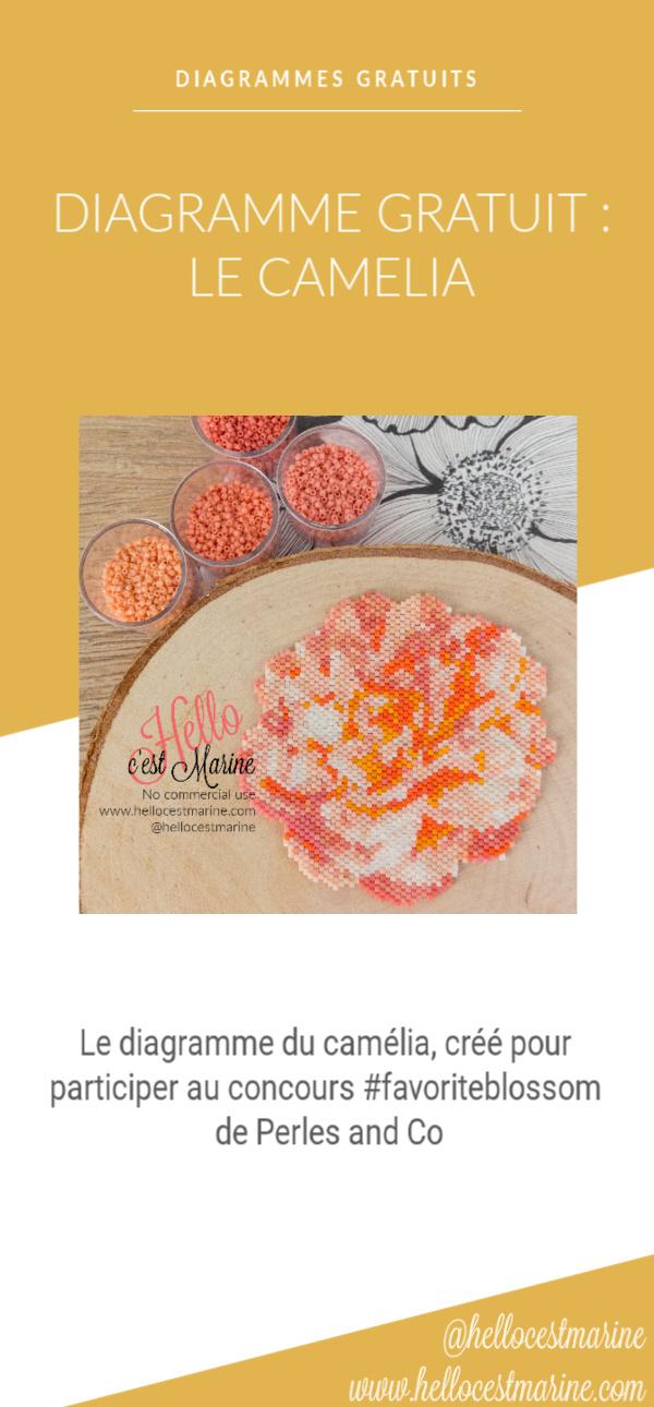 diagramme gratuit camelia, fleur, rose, pour tissage en perles miyuki delicas 11/0 pinterest