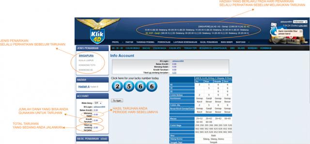 Panduan Bermain Togel Online Klik4d