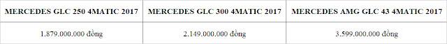 Bảng so sanh giá xe Mercedes GLC 300 4MATIC 2018 tại Mercedes Trường Chinh